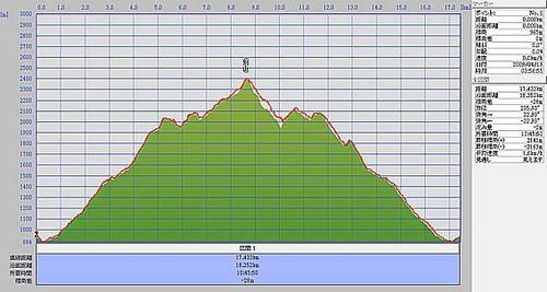 20090419別山標高.jpg